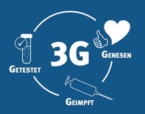 3G Regel web 300x235